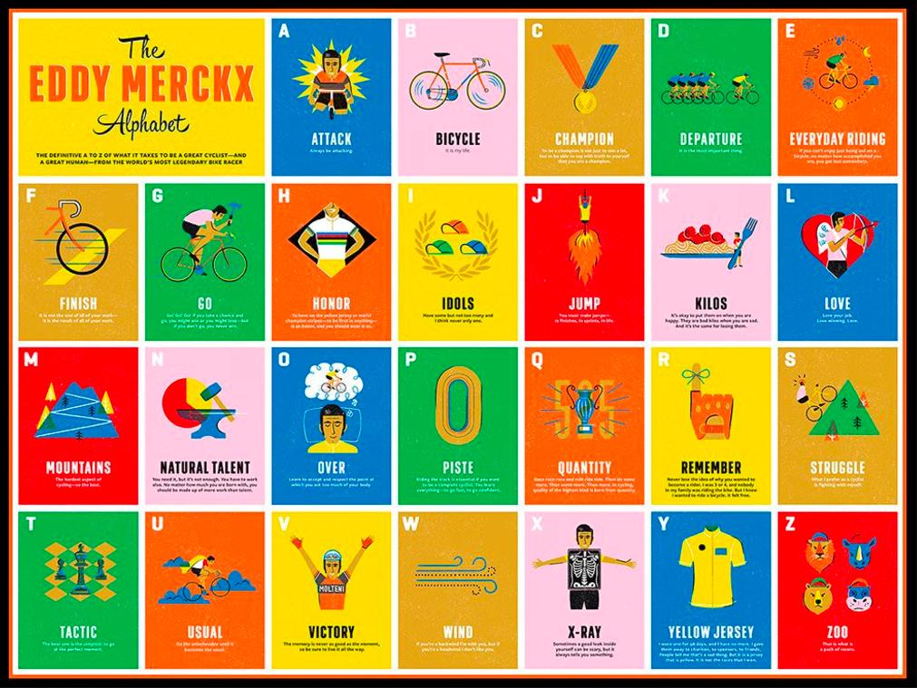 L'alfabeto di Eddy Merckx