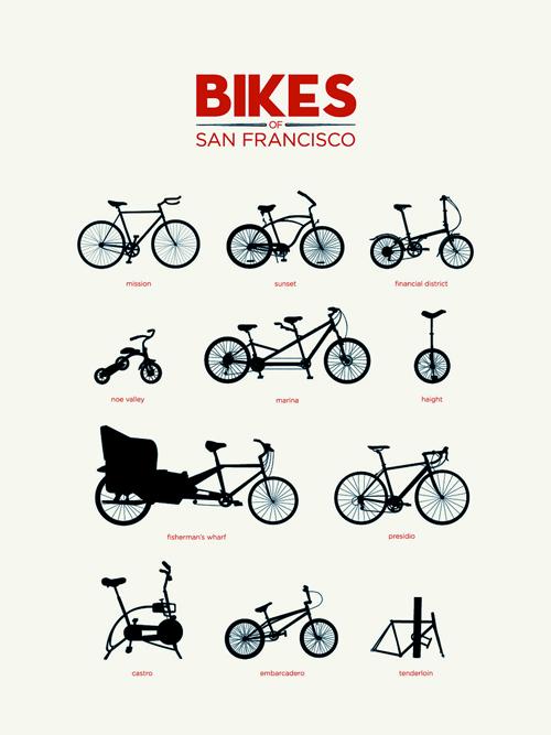 Infografica sulle bici nei quartieri di San Francisco