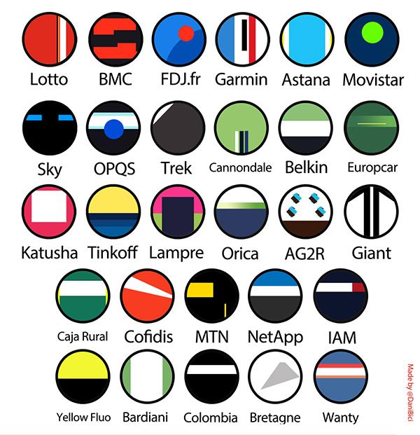 I colori delle squadre di ciclismo nel 2014.jpg