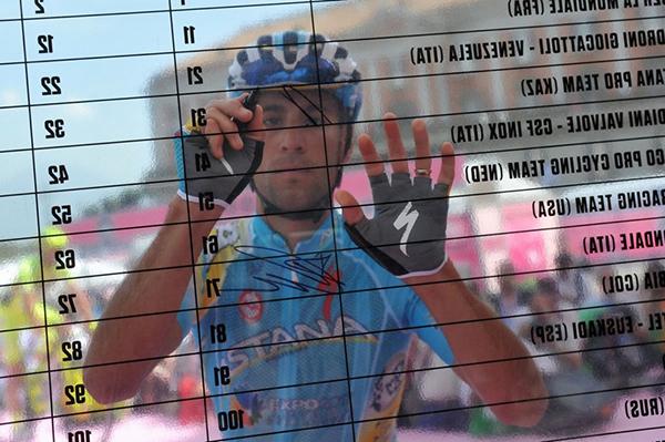 Nibali al Giro 2013