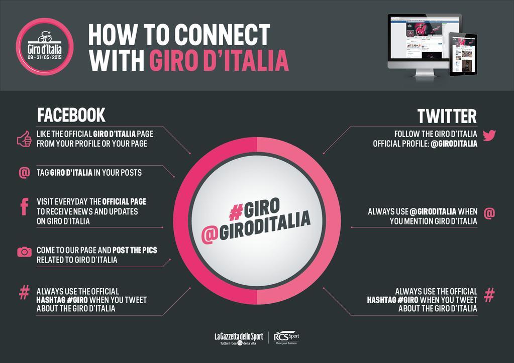 Il Giro d'Italia sui social network