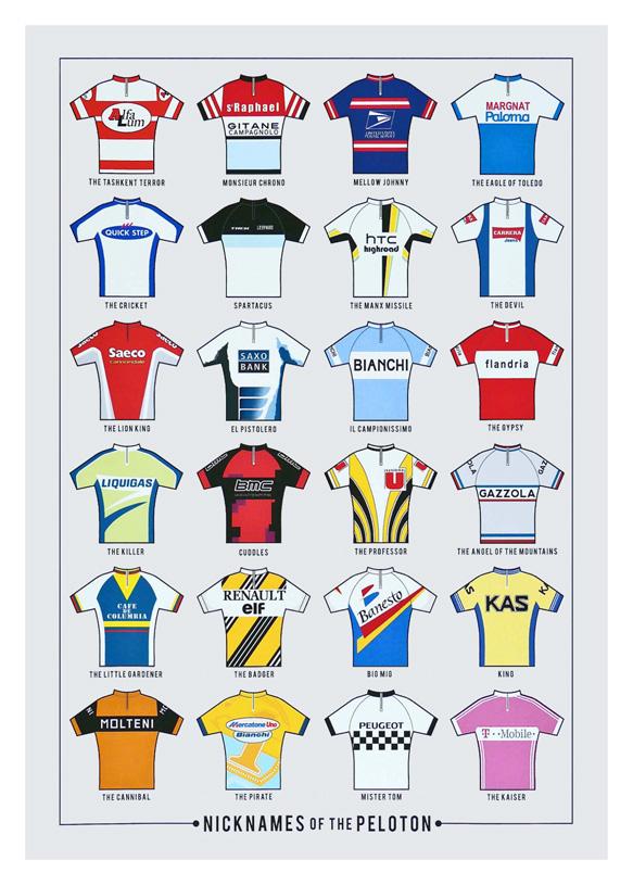 I soprannomi dei ciclisti famosi
