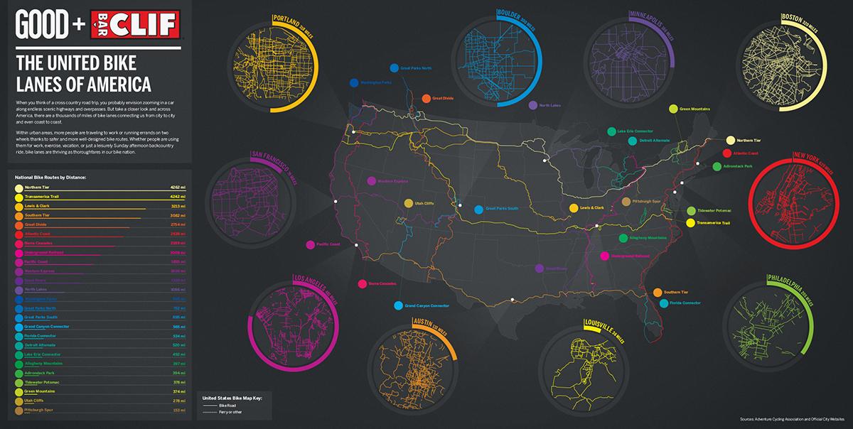 Piste ciclabili negli Stati Uniti in infografica