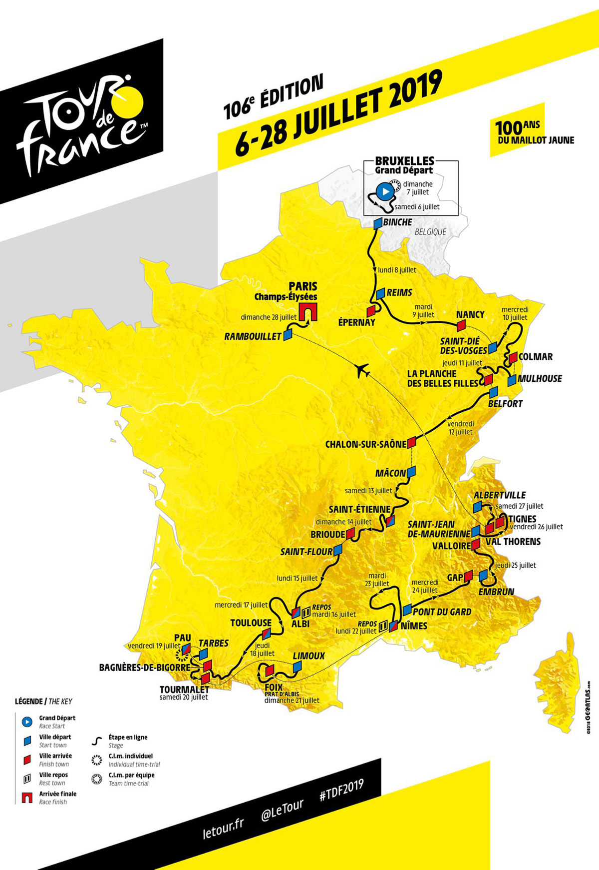 Il percorso del Tour de France 2019