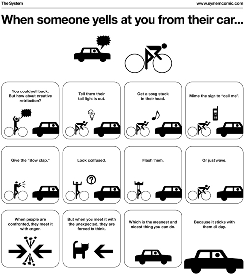 Vademecum per ciclisti per sopravvivere agli urli di chi va in macchina